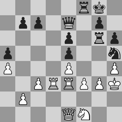 Ding Liren-Giri dopo 28. Rh3