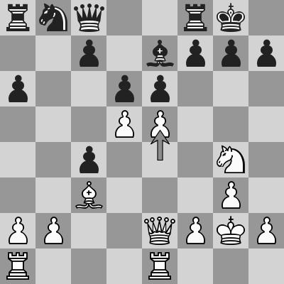 Ding Liren-Rapport - R5, P2 dopo 17. e5