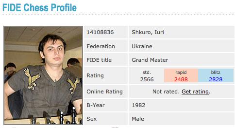 Shkuro, Iuri - Profile
