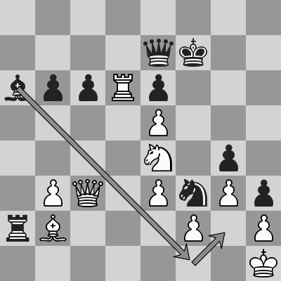 Caruana-Nakamura (1-5), Speedchess 2017, dopo 40. ... Aa6