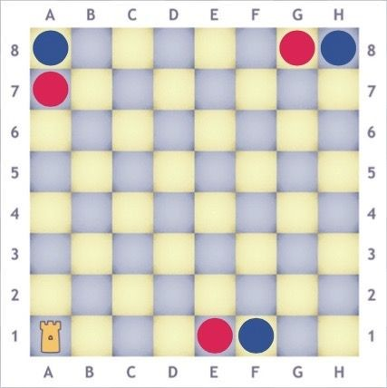 Chess with fiches