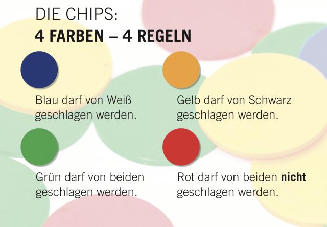 Chips con commenti