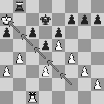 Nepomniatchichi-Wang Hao, Blitz 13° turno, dopo 29. Ra7