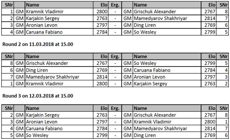 Candidates 2018 - Round 1-3