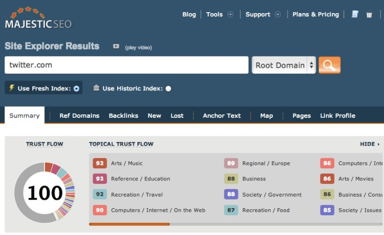 Tools To Check BackLink In 2019