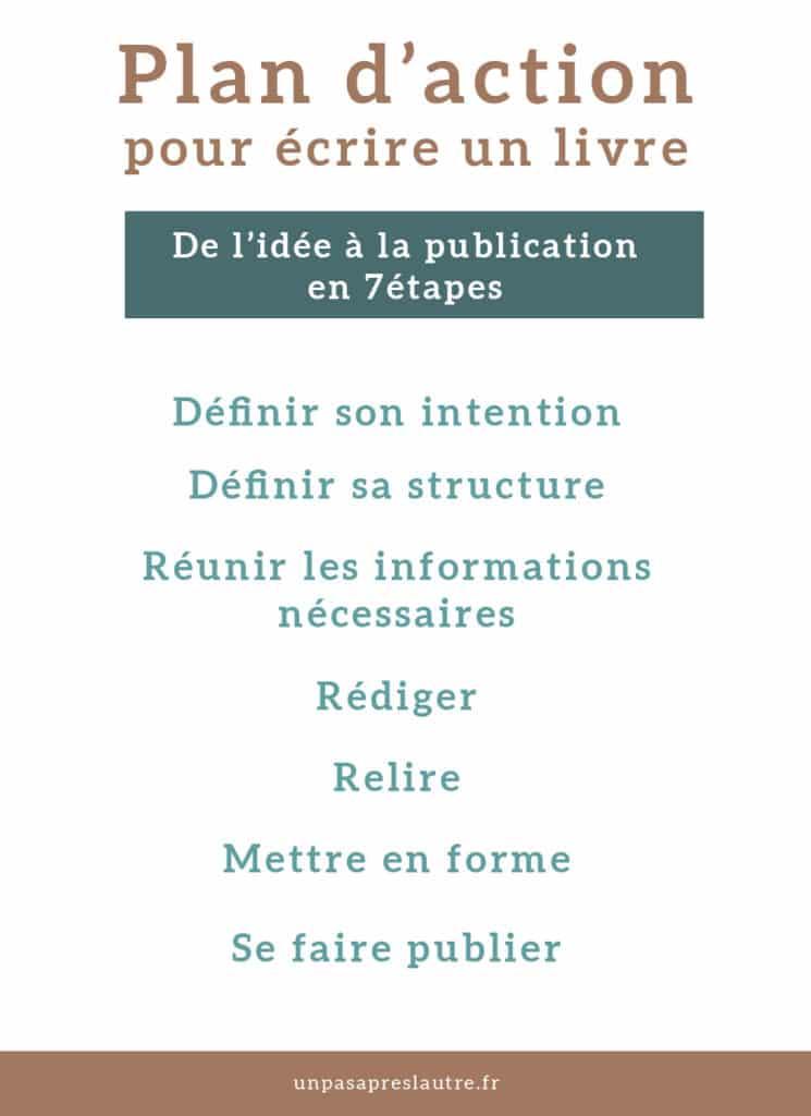 plan d'action pour écrire un livre en 7 étapes