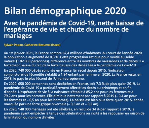espérance de vie 2020