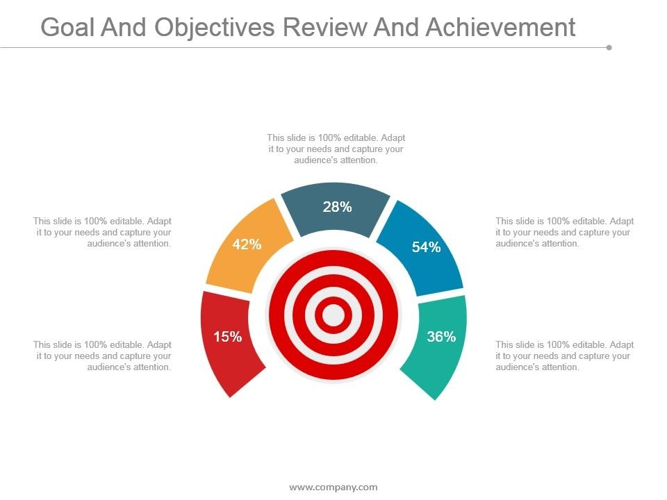 goal and objectives review and achievement ppt