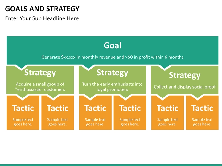 goals and strategy powerpoint template sketchbubble