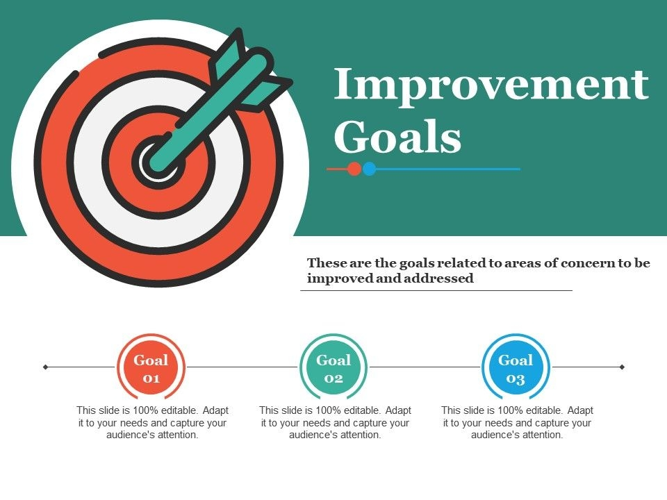 improvement goals ppt infographic template example