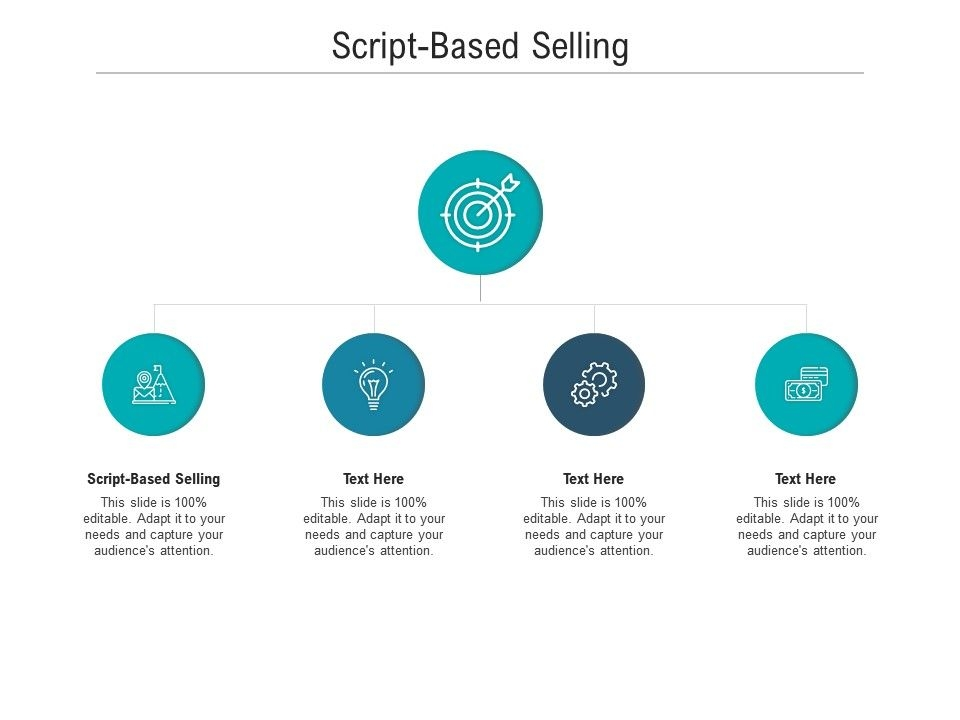 script based selling ppt powerpoint presentation styles