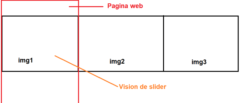 slider con angular