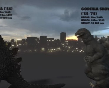 Just How Much has Godzilla Grown Since First Appearing On Screen?