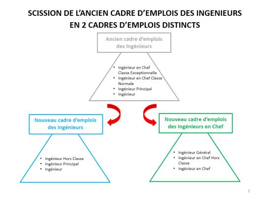 Diapositive2