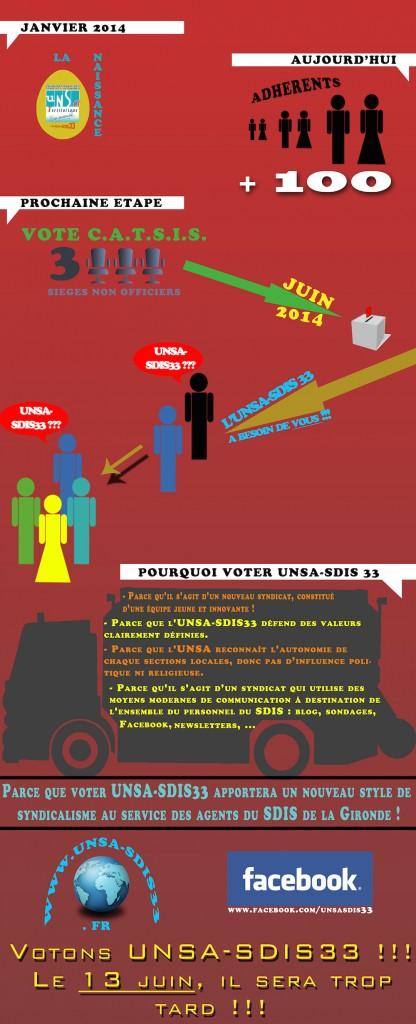 Infographie CATSIS