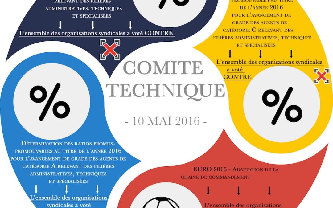 Retours sur le Comité Technique du 30 mai 2016