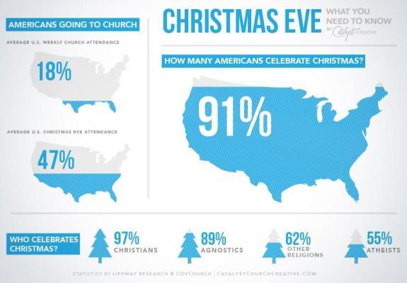 Christmas_Eve_Statistics