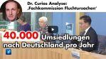 Analiza dr Curio: komisja ekspertów chce przesiedlenia 40.000 migrantów do Niemiec