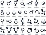 """Nano-sexuell, Glas-sexuell, Episexuell, Omnisexuell. Das ist kein Scherz, das ist """"Gender"""""""