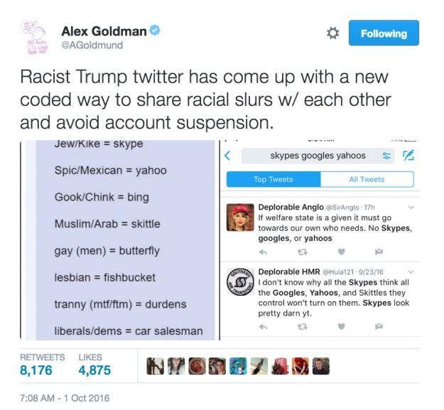 Racist online communities