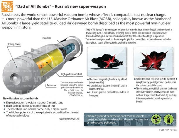 Father Of All Bombs