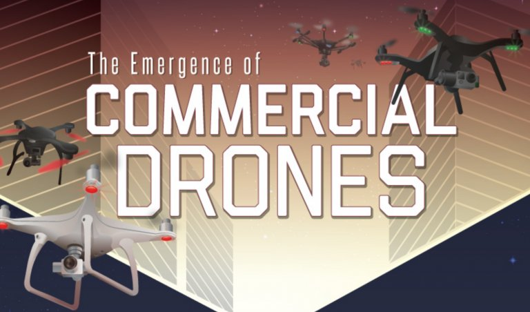 How Commercial Drones Have Evolved From The Battlefield UAVs - Infographic