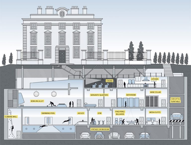 Luxurious Underground Mansions Are The New Trend In London