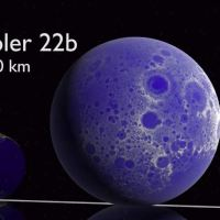 Universe Size Comparison in Incredible 3D