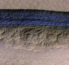 Underground Ice Sheets On Mars