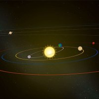 Why Mercury is the Most Closest Planet To Every Planet in Our Solar System
