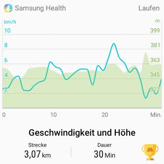 Darstellung meines Trainings in der Samsung Health App. Dies war mein allererster Versuch