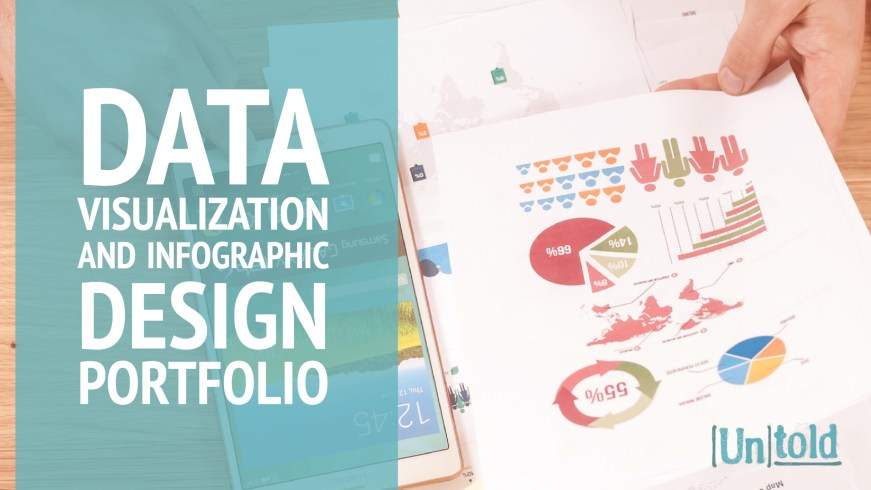 Data Visualization Infographic Portfolio