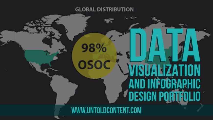 Infographic Designer and Data Visualization Content Specialist Cincinnati