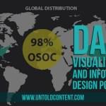 Data Visualization & Infographic Design Portfolio