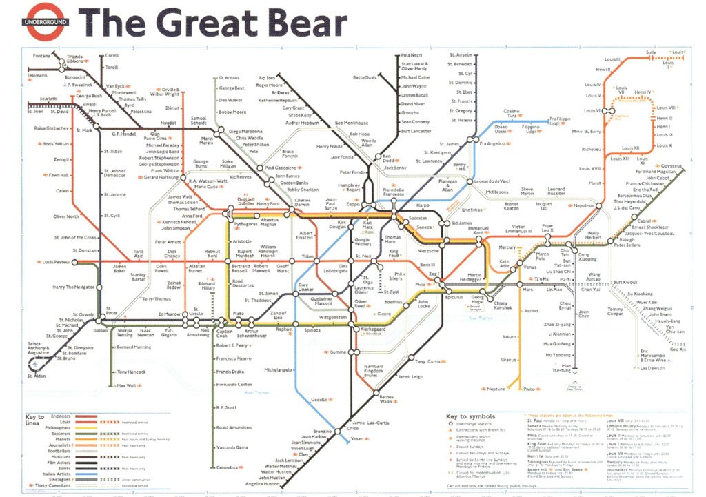 the great bear london underground map