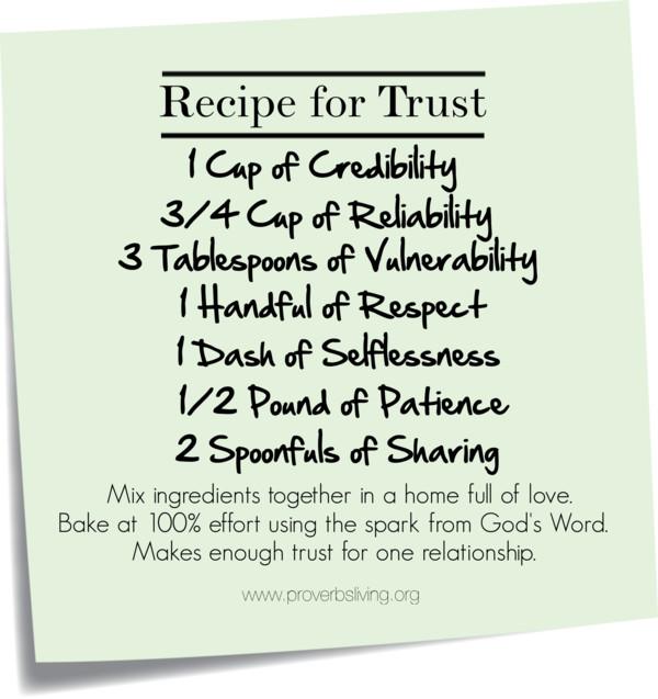 Recipe of Trust