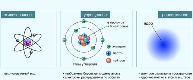 Теория электрической вселенной Никола Тесла