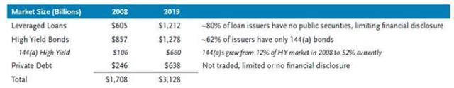 Бенджамин Фулфорд 23.09.2019-Признаки грандиозного финансового цунами. Us-credit-markets