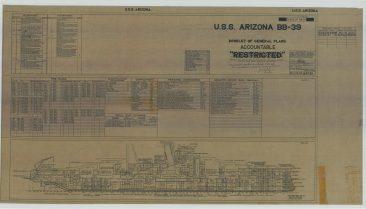 RG 19: Alpha Series; USS Arizona (BB-39). Inboard Profile. NAID: 75840420. https://catalog.archives.gov/id/75840420