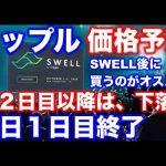 【リップル今後の価格予想】SWELL1日目が普通に終わる。2日目も何もない限り上がらないと思う。10月の下落で買うことをおすすめ。