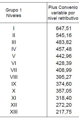 Taula Plus Variable Conveni 2016