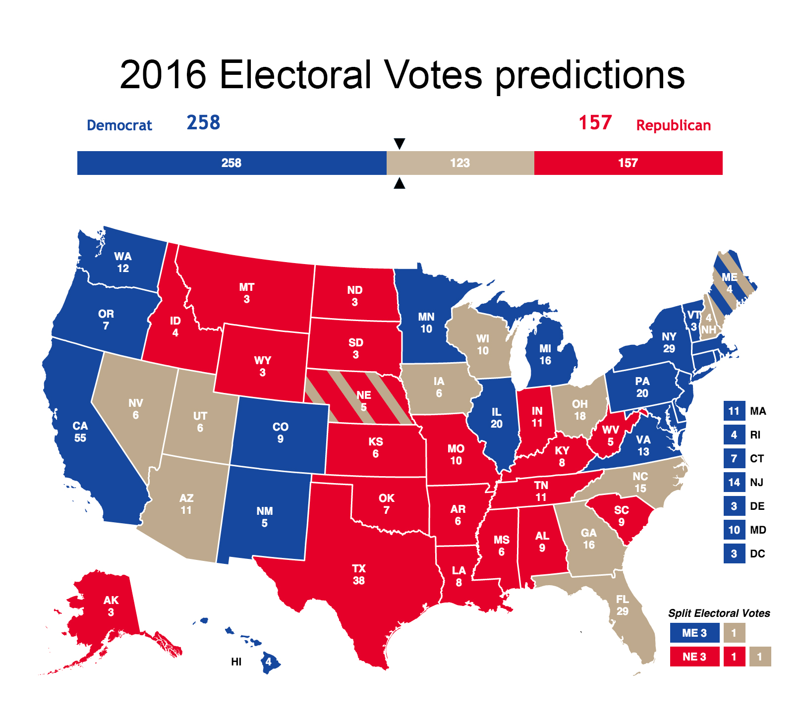 The race to 270 electoral votes and what that means – USD ...