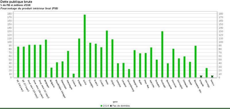Eurostat_Graph_tsdde410