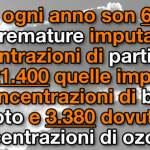 In Italia si muore di smog, 66.000 le vittime ogni anno