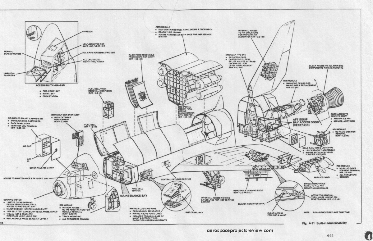 Orbiter Space Shuttle Blueprints Page 3