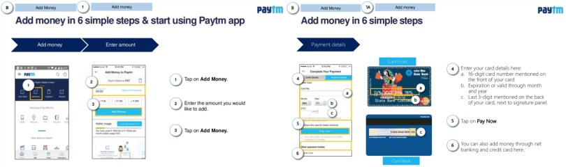 Add Money to Paytm Wallet