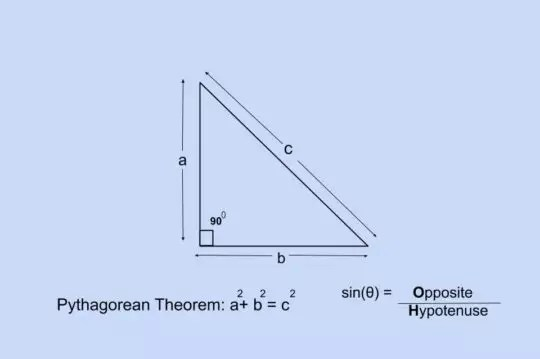 How to Find a Hypotenuse