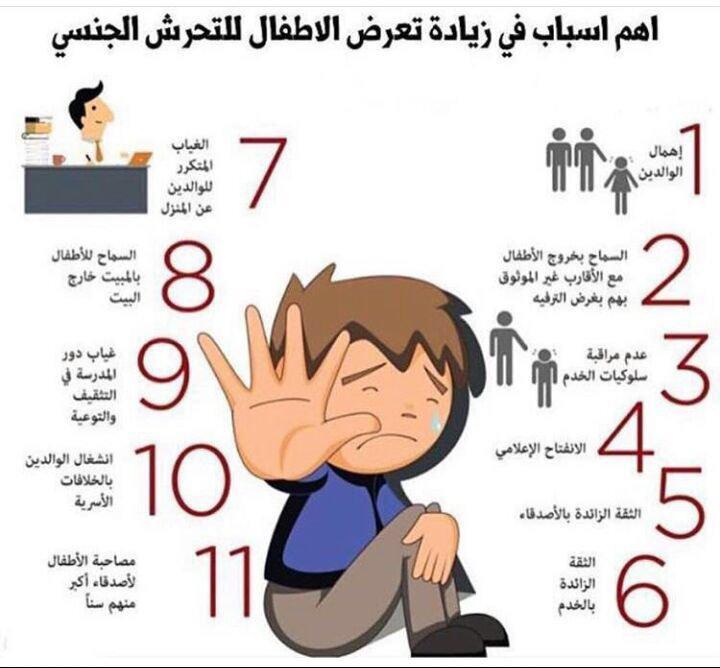 دورة للاطفال عن التحرش