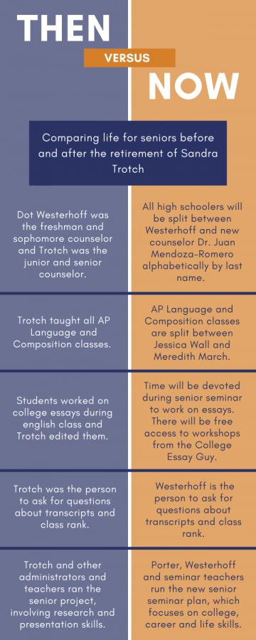 Trotch_Seminar_Infographic