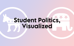 Student Politics, Visualized